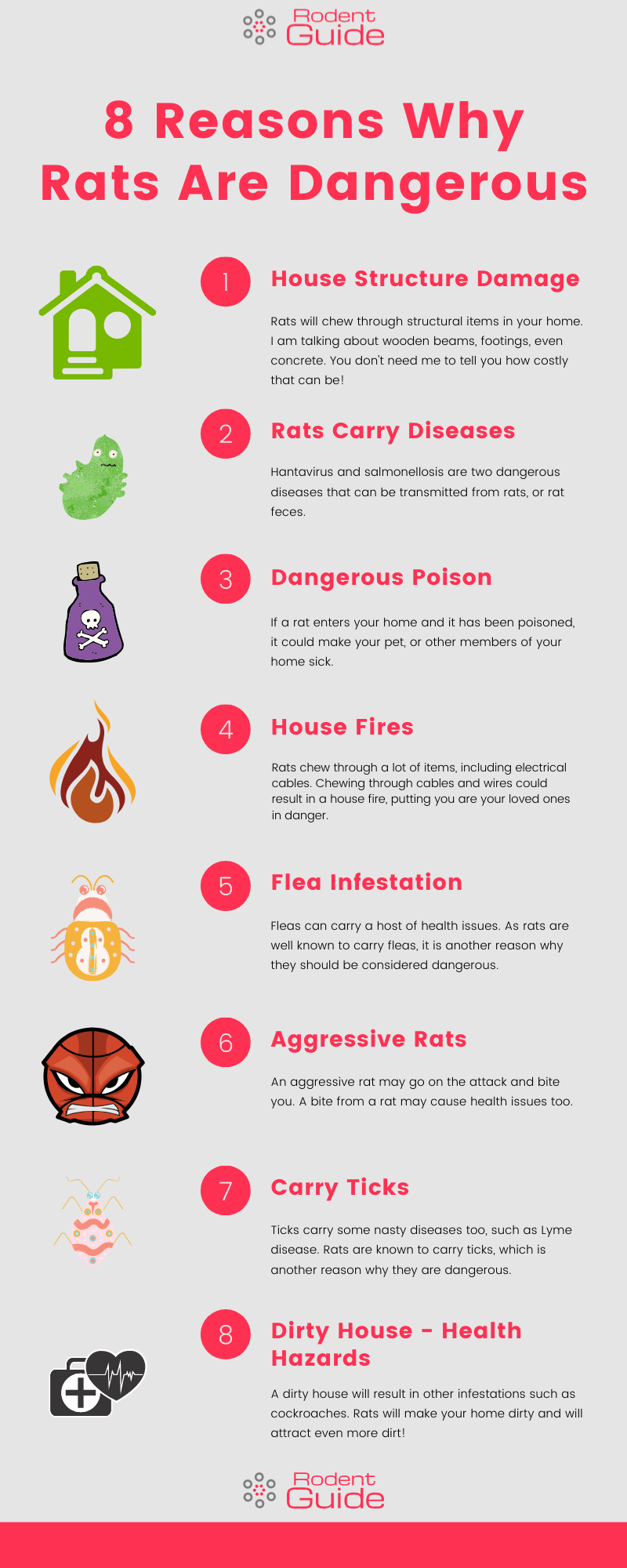 8 Reasons Why Rats Are Dangerous Infographic